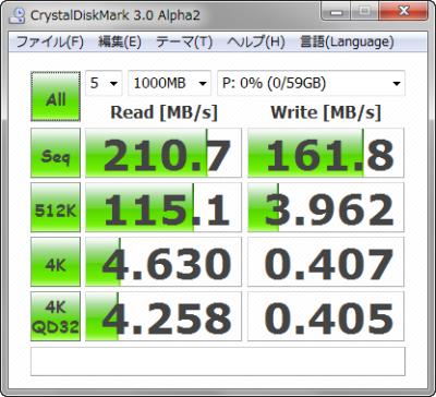 CDM 64GB