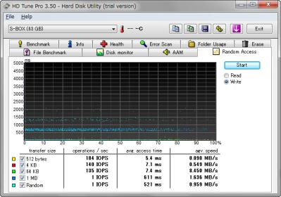 PS3016_HDTランダムライト