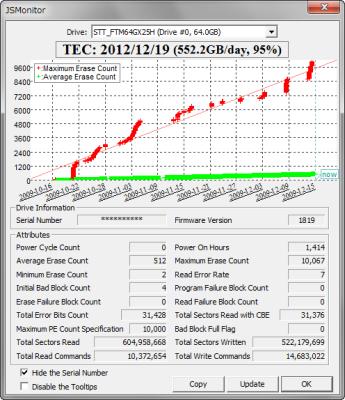 MEC over 10000