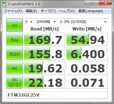 vssd_CDM_2000