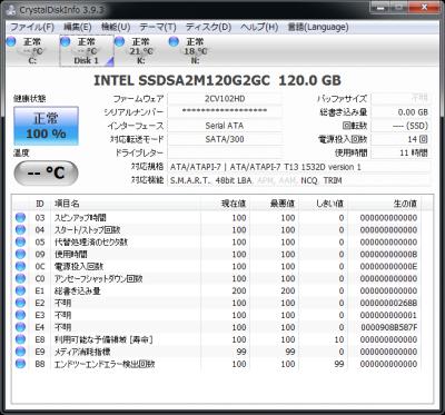 CDI_120_25M
