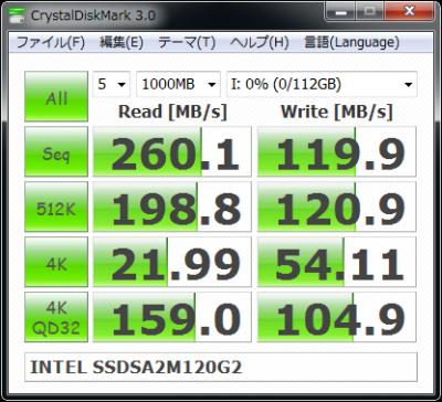 CDM_120_25M